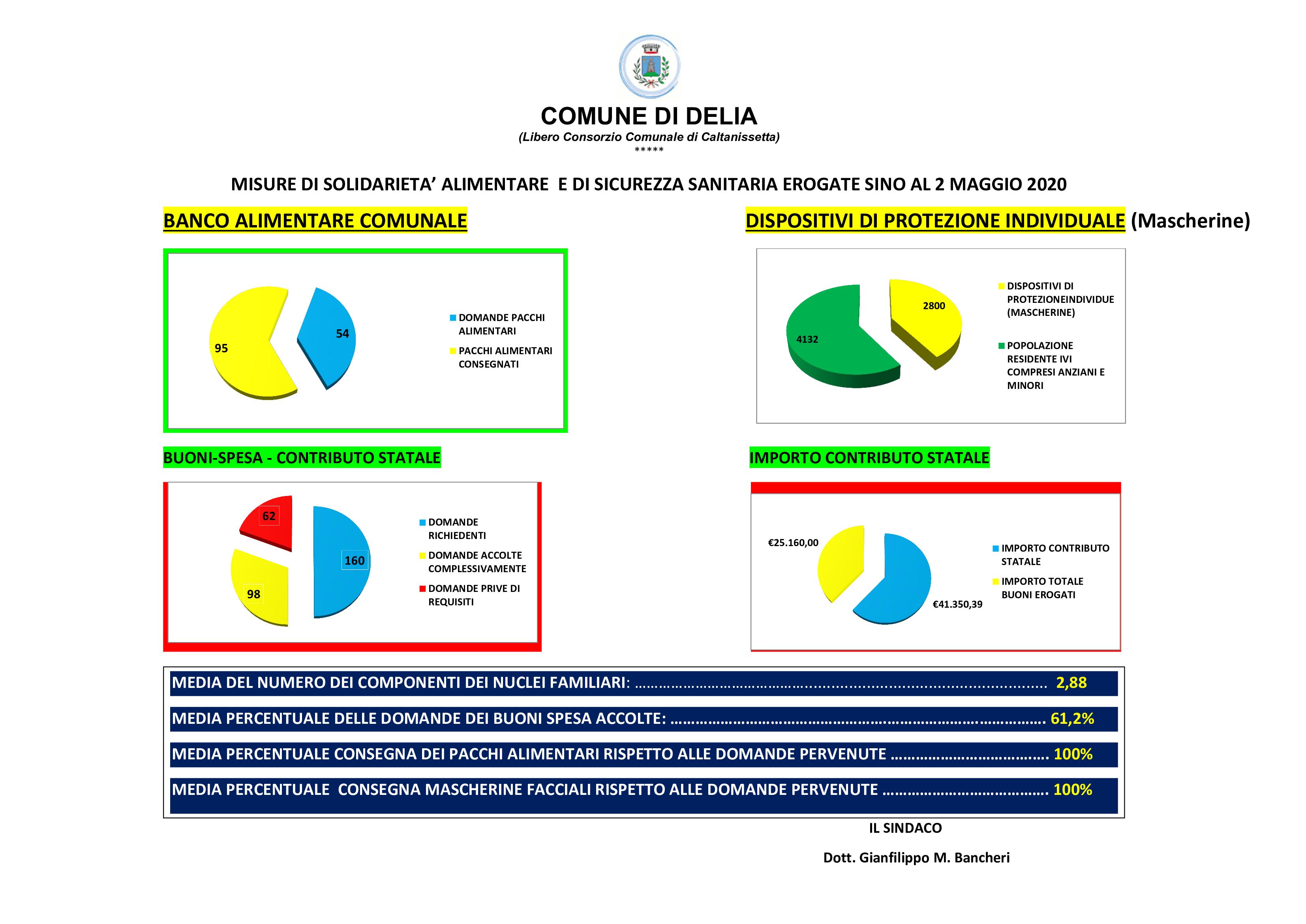 MISURE-DI-SOLIDARIETA%u2019-ALIMENTARE-E-DI-SICUREZZA-SANITARIA-EROGATE-SINO-AL-2-MAGGIO-2020-Copia-1